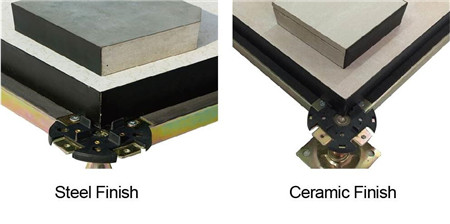 Calcium Sulphate Panel